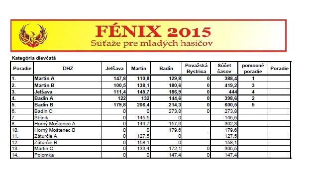 fenix 2015 02
